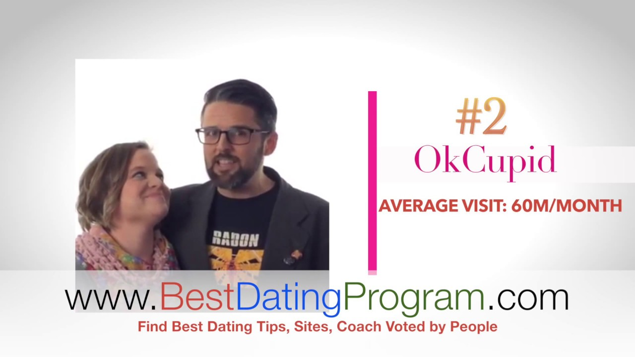 Top 20 dating sites in usa
